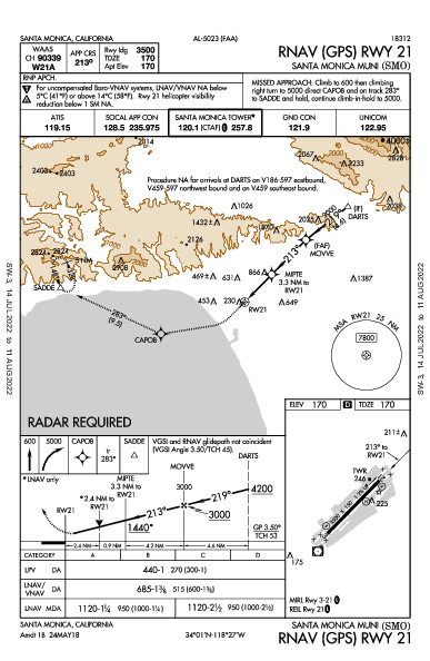 Santa Monica Muni Santa Monica, CA (KSMO): RNAV (GPS) RWY 21 (IAP)