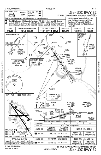 St Paul Holman Fld Saint Paul (KSTP): ILS OR LOC RWY 32 (IAP)