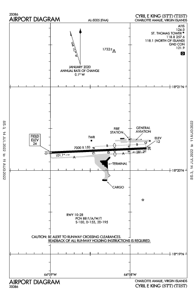 Cyril E King Airport (Charlotte Amalie, VI): TIST Airport Diagram