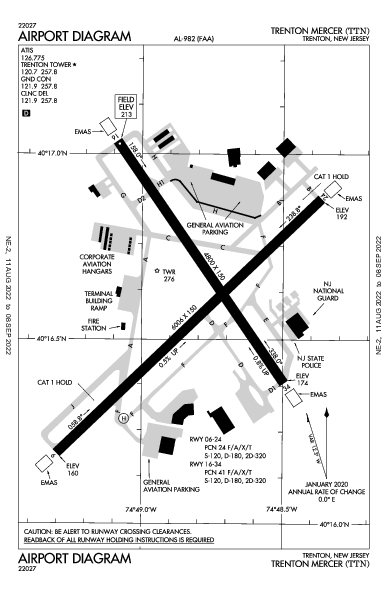 Trenton Mercer ترنتون، نيوجيرزي (KTTN): AIRPORT DIAGRAM (APD)