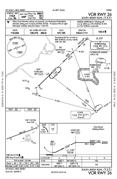 South Jersey Rgnl Mount Holly, NJ (KVAY): VOR RWY 26 (IAP)