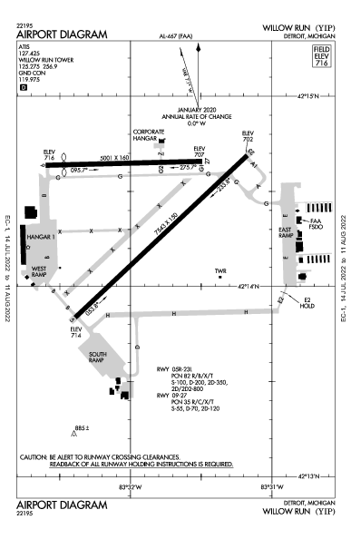 Willow Run דטרויט (KYIP): AIRPORT DIAGRAM (APD)
