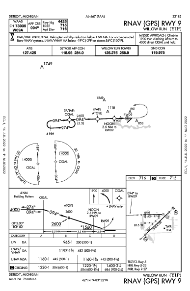 Willow Run דטרויט (KYIP): RNAV (GPS) RWY 09 (IAP)
