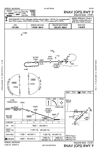 Willow Run Detroit, MI (KYIP): RNAV (GPS) RWY 09 (IAP)